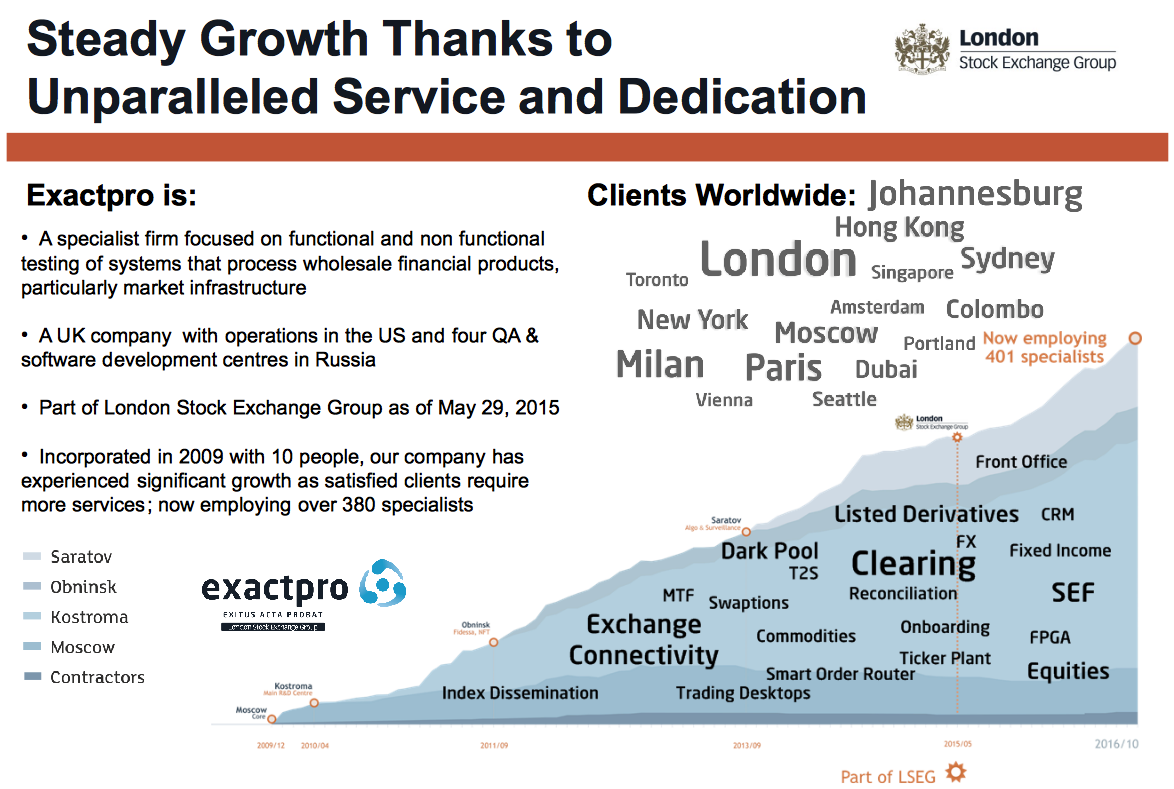 Exactpro growth